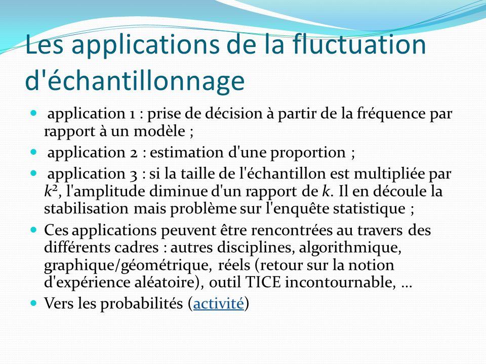 Les applications de la fluctuation d'échantillonnage application 1 : prise de décision à partir de la fréquence par rapport à un modèle ; application