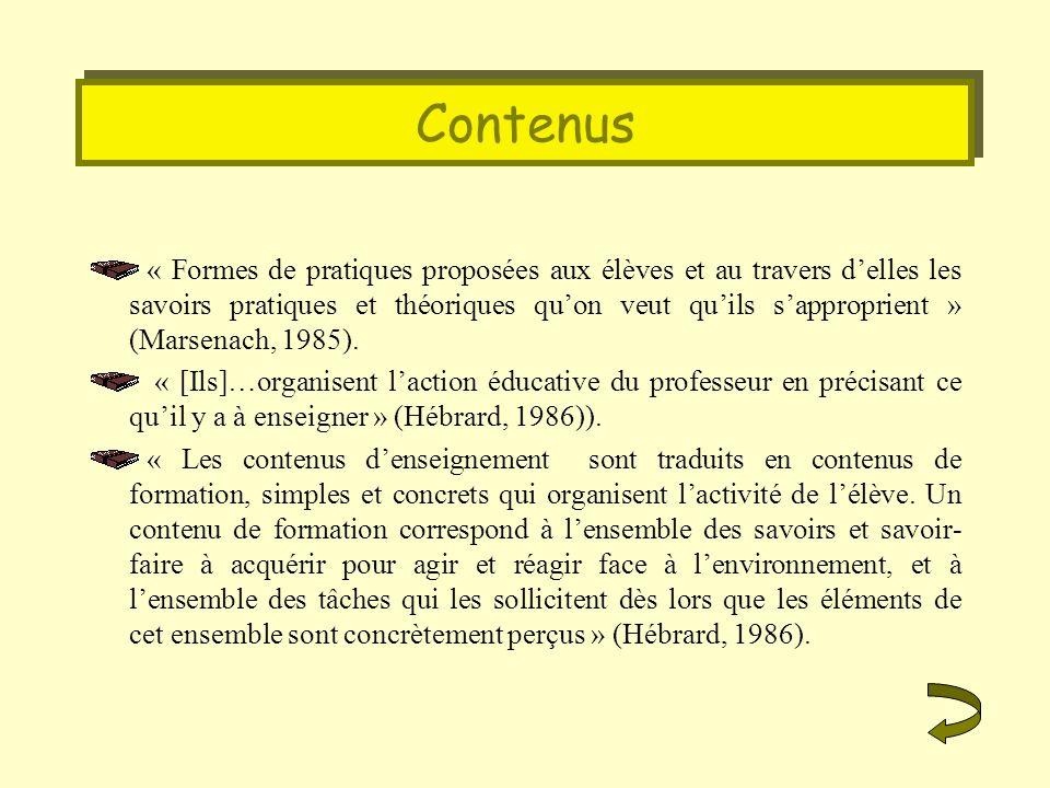 Contenus « Formes de pratiques proposées aux élèves et au travers delles les savoirs pratiques et théoriques quon veut quils sapproprient » (Marsenach