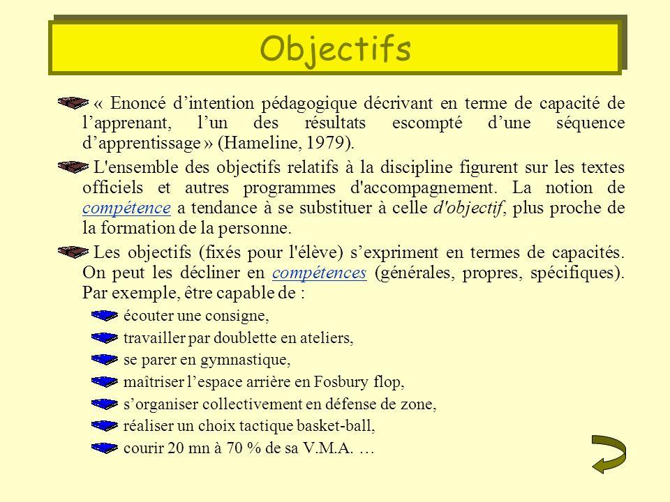Objectifs « Enoncé dintention pédagogique décrivant en terme de capacité de lapprenant, lun des résultats escompté dune séquence dapprentissage » (Ham