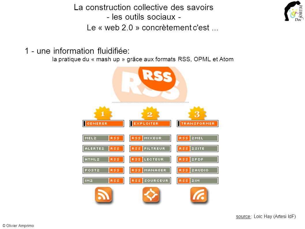 1 - une information fluidifiée: la pratique du « mash up » grâce aux formats RSS, OPML et Atom source : Loïc Hay (Artesi IdF) La construction collective des savoirs - les outils sociaux - Le « web 2.0 » concrètement c est...