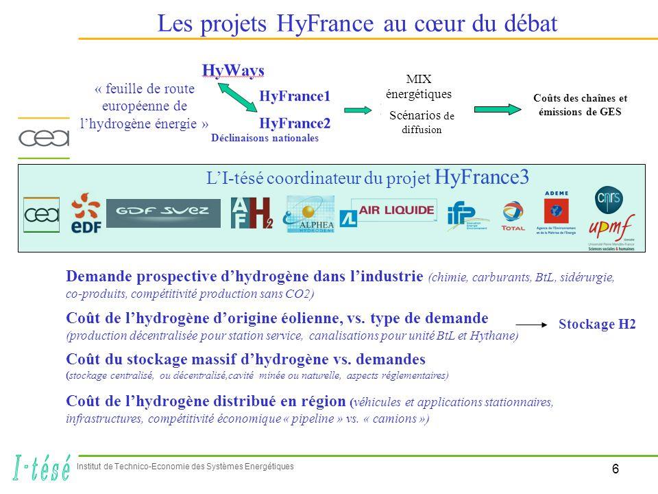 6 Institut de Technico-Economie des Systèmes Energétiques Les projets HyFrance au cœur du débat « feuille de route européenne de lhydrogène énergie »