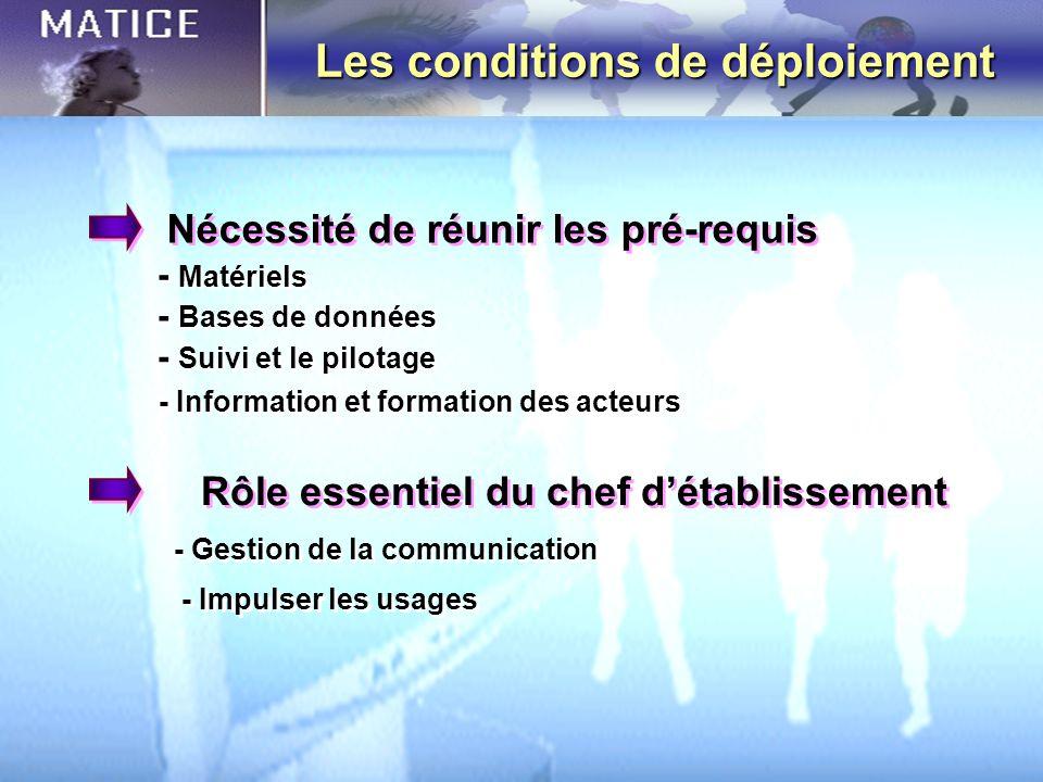 Les conditions de déploiement Nécessité de réunir les pré-requis - Matériels - Bases de données - Suivi et le pilotage - Information et formation des