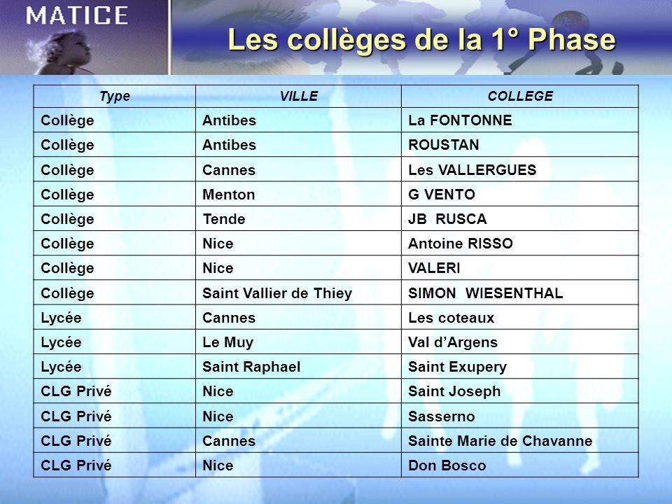 Les collèges de la 1° Phase TypeVILLECOLLEGE CollègeAntibesLa FONTONNE CollègeAntibesROUSTAN CollègeCannesLes VALLERGUES CollègeMentonG VENTO CollègeT