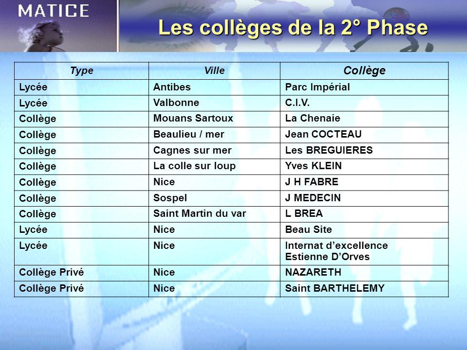 TypeVille Collège LycéeAntibesParc Impérial Lycée ValbonneC.I.V. Collège Mouans SartouxLa Chenaie Collège Beaulieu / merJean COCTEAU Collège Cagnes su