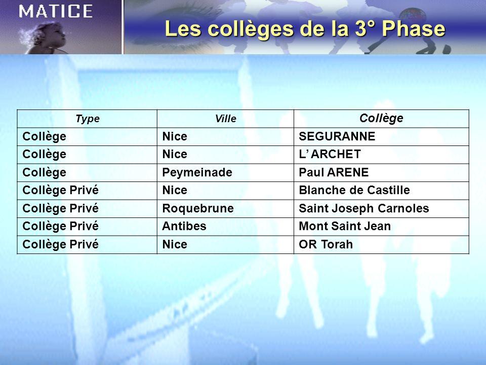 TypeVille Collège NiceSEGURANNE Collège NiceL ARCHET Collège PeymeinadePaul ARENE Collège Privé NiceBlanche de Castille Collège Privé RoquebruneSaint