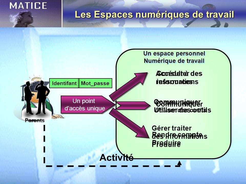 Létablissement Les espaces numériques de travail E.N.T.
