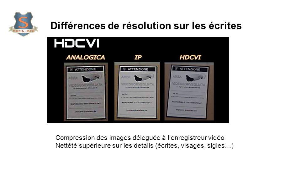 Différences de résolution sur les écrites Compression des images déleguée à lenregistreur vidéo Nettété supérieure sur les details (écrites, visages,
