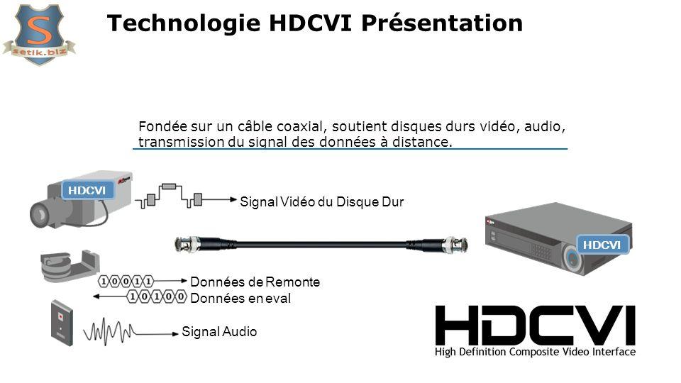 Fondée sur un câble coaxial, soutient disques durs vidéo, audio, transmission du signal des données à distance. HDCVI Signal Vidéo du Disque Dur Signa