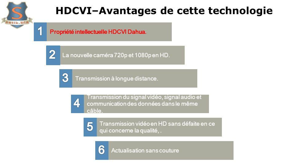 HDCVI–Avantages de cette technologie Propriété intellectuelle HDCVI Dahua. La nouvelle caméra 720p et 1080p en HD. Transmission vidéo en HD sans défai