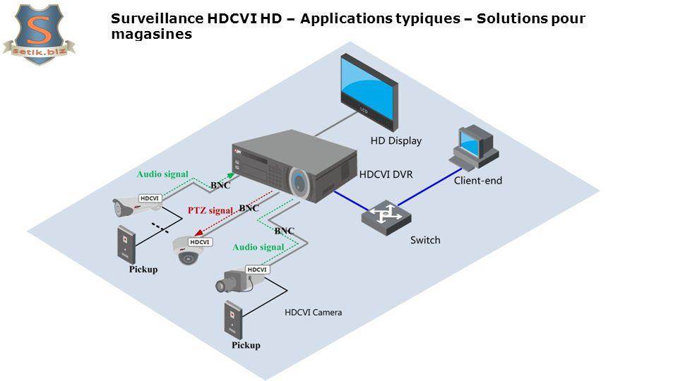 Surveillance HDCVI HD – Applications typiques pour Supermarchés 540TVL Analog Camera AnalogDome 540TVL Analog Bouton démergence Moniteur Alarme Audio/lumière Caméra HDCVI HD Speed Dome HDCVI HD Caméra Fixe Fixed HDCVI HD DVR Deux étapes pour la configuration de la Surveillance HDCVI: 1.