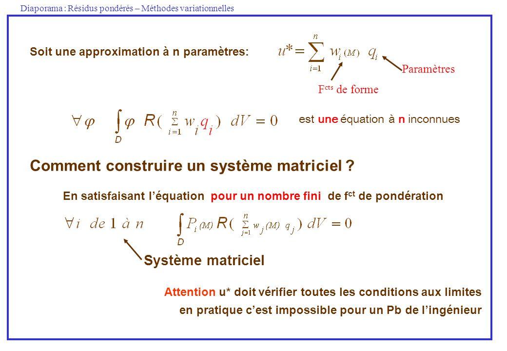 Diaporama : Résidus pondérés – Méthodes variationnelles En satisfaisant léquation pour un nombre fini de f ct de pondération Système matriciel est une équation à n inconnues Comment construire un système matriciel .