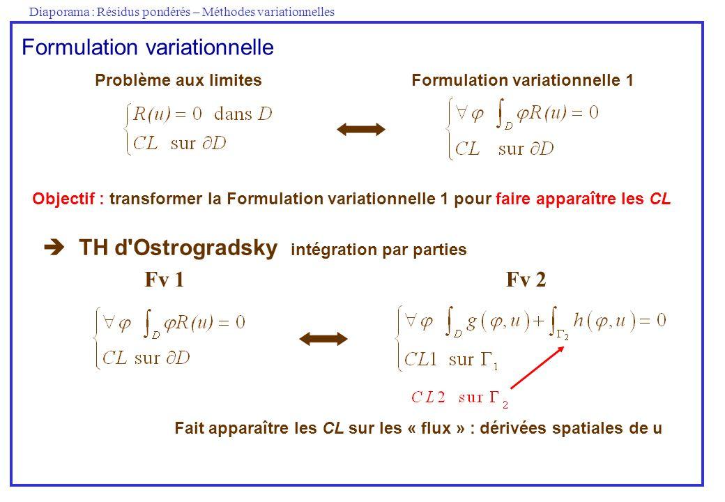Diaporama : Résidus pondérés – Méthodes variationnelles Problème aux limitesFormulation variationnelle 1 Objectif : transformer la Formulation variationnelle 1 pour faire apparaître les CL Fait apparaître les CL sur les « flux » : dérivées spatiales de u Formulation variationnelle Fv 1Fv 2 TH d Ostrogradsky intégration par parties