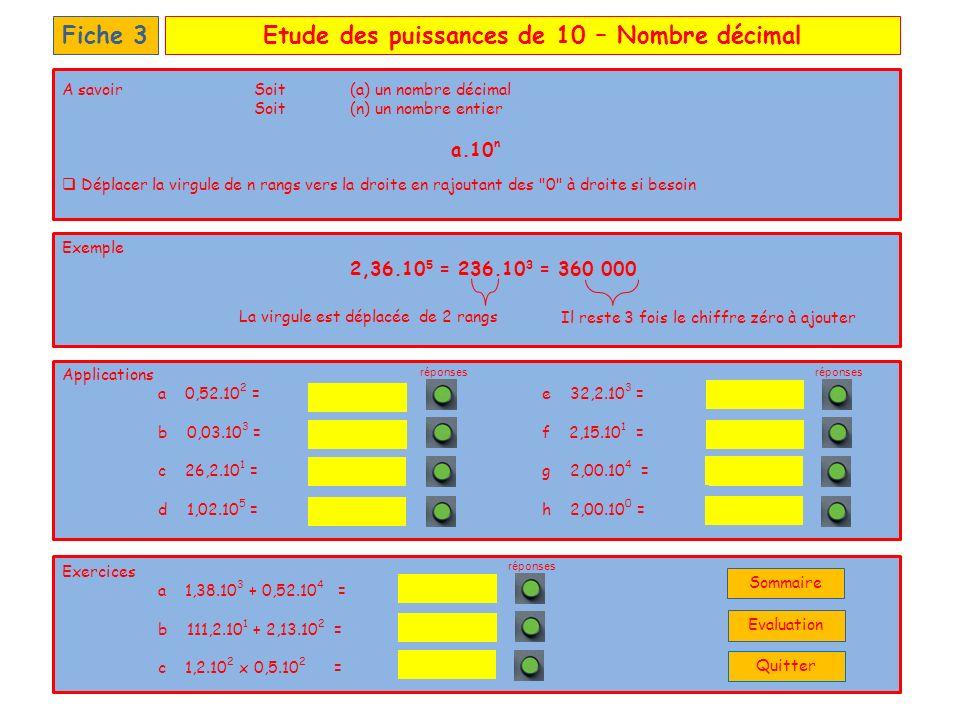 Etude des puissances de 10 – Puissance négativeFiche 4 Applications a 532.10 -2 =e 34,2.10 -1 = b 0,43.10 -1 =f 215.10 -3 = c 26,2.10 -3 =g 200.10 -2 = d 1255.10 -2 =h 2,00.10 -2 = Exercices a 138.10 -2 + 0,52.10 -1 = b 111,2.10 -1 + 213.10 -2 = c 500.10 -2 x 0,2.10 -1 = 0,215 3,42 2 0,02 5,32 0,043 0,0262 12,55 1 3,25 1,432 0,01 A savoirSoit (a) un nombre décimal Soit (n) un nombre entier a.10 -n Déplacer la virgule de n rangs vers la gauche en rajoutant des 0 à gauche si besoin.