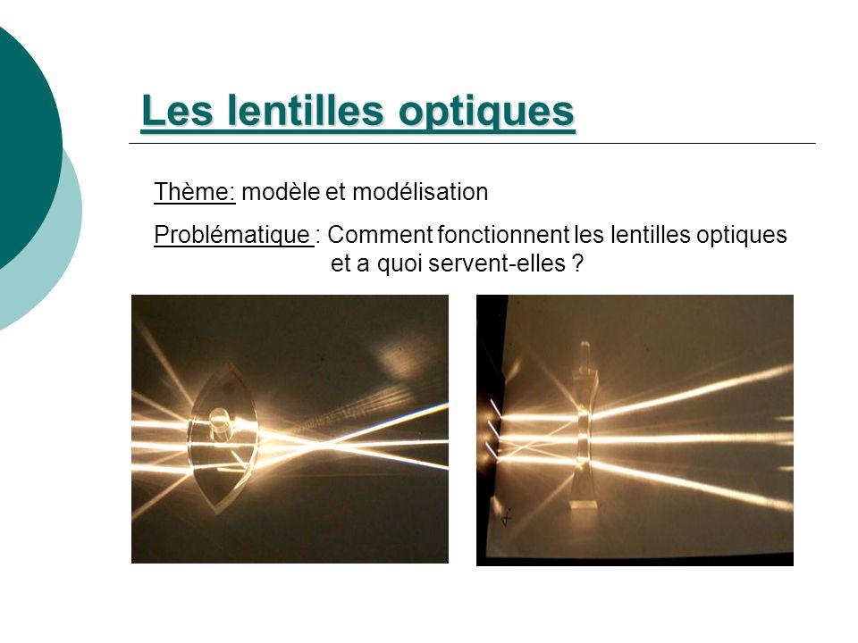 Les lentilles optiques Thème: modèle et modélisation Problématique : Comment fonctionnent les lentilles optiques et a quoi servent-elles ?
