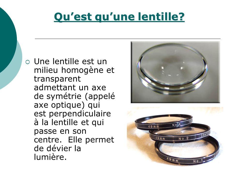 Quest quune lentille? Une lentille est un milieu homogène et transparent admettant un axe de symétrie (appelé axe optique) qui est perpendiculaire à l