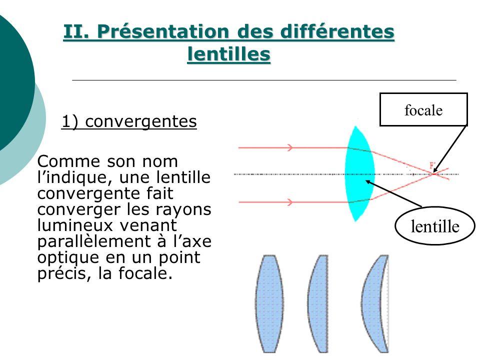 1) convergentes Comme son nom lindique, une lentille convergente fait converger les rayons lumineux venant parallèlement à laxe optique en un point précis, la focale.