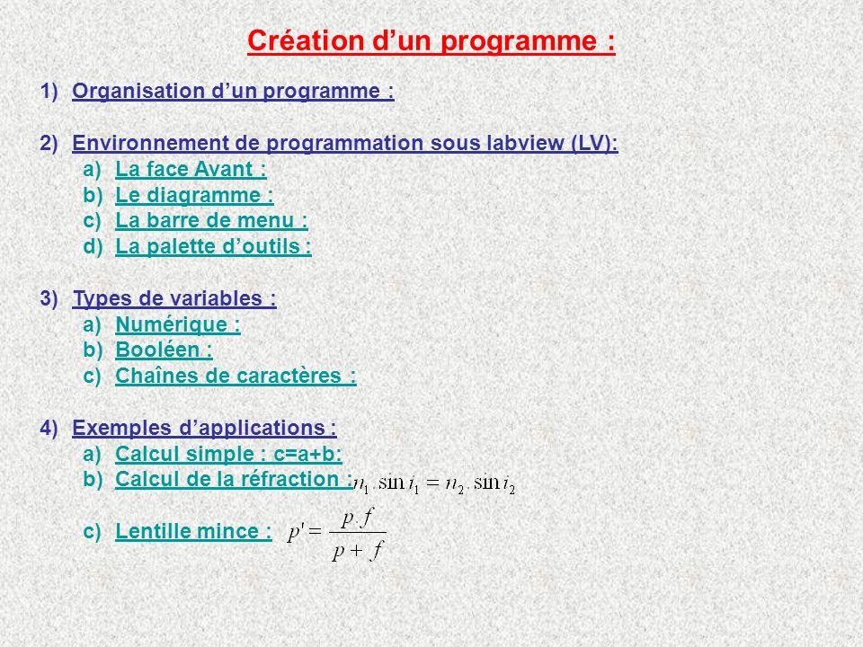 Création dun programme : 1)Organisation dun programme : 2)Environnement de programmation sous labview (LV): a)La face Avant : b)Le diagramme : c)La ba