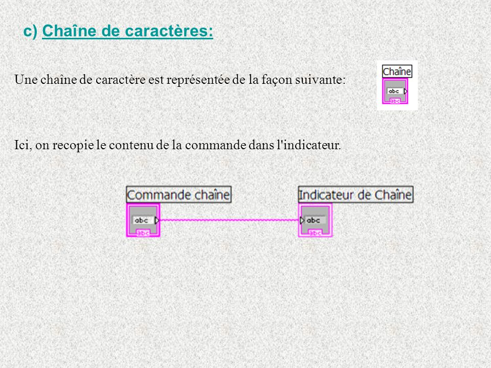 Une chaîne de caractère est représentée de la façon suivante: Ici, on recopie le contenu de la commande dans l'indicateur. c) Chaîne de caractères: