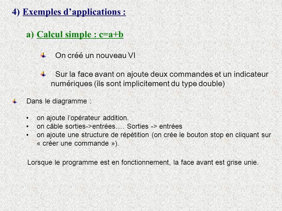 4)Exemples dapplications : a)Calcul simple : c=a+b On créé un nouveau VI Sur la face avant on ajoute deux commandes et un indicateur numériques (ils s