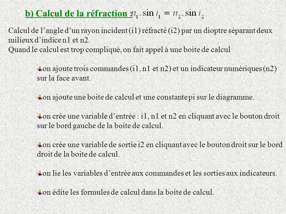 b) Calcul de la réfraction : Calcul de langle dun rayon incident (i1) réfracté (i2) par un dioptre séparant deux milieux dindice n1 et n2. Quand le ca