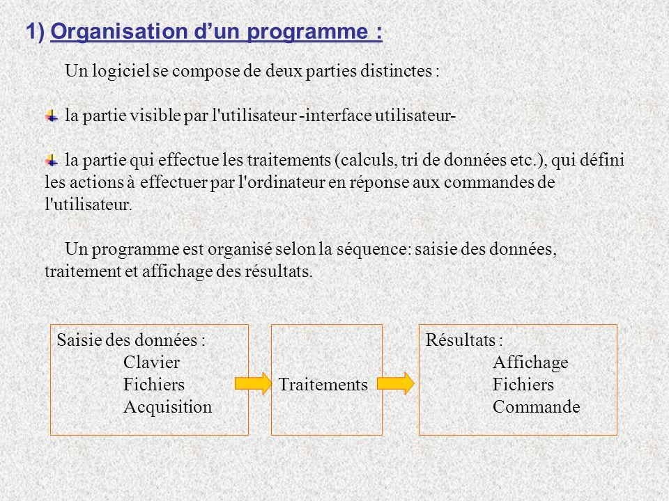 1)Organisation dun programme : Saisie des données : Clavier Fichiers Acquisition Traitements Résultats : Affichage Fichiers Commande Un logiciel se co
