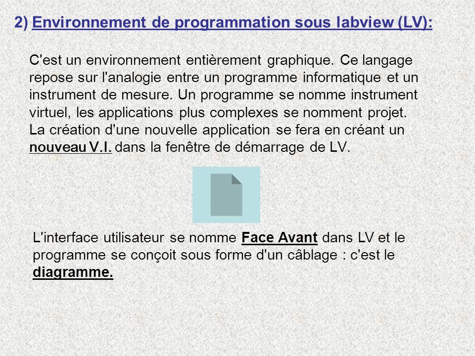 2)Environnement de programmation sous labview (LV): C'est un environnement entièrement graphique. Ce langage repose sur l'analogie entre un programme