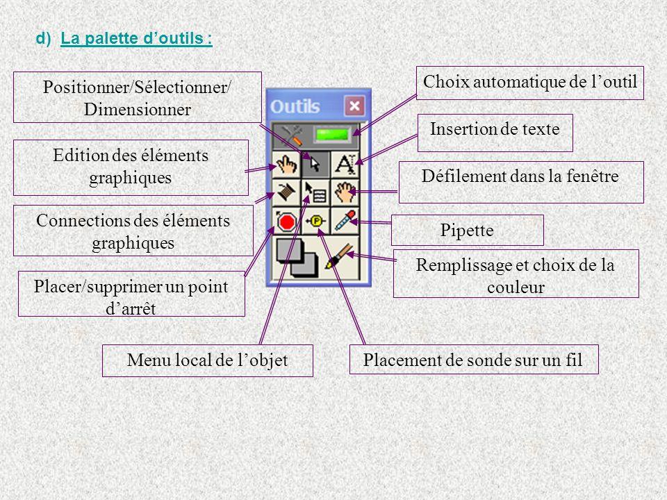 d)La palette doutils : Choix automatique de loutilInsertion de texteDéfilement dans la fenêtrePipetteRemplissage et choix de la couleur Placement de s