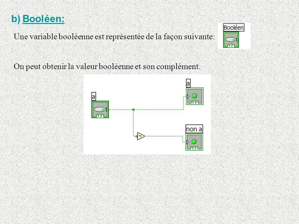 b)Booléen: Une variable booléenne est représentée de la façon suivante: On peut obtenir la valeur booléenne et son complément.