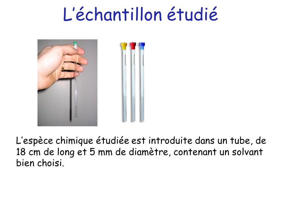 Léchantillon étudié Lespèce chimique étudiée est introduite dans un tube, de 18 cm de long et 5 mm de diamètre, contenant un solvant bien choisi.