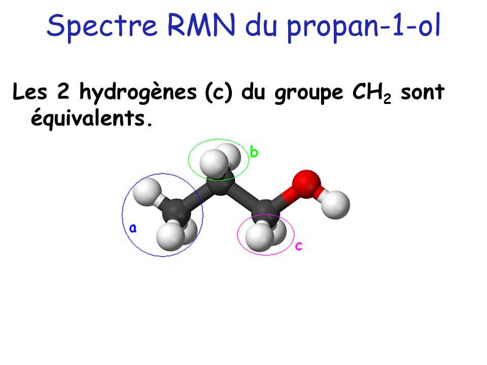 Spectre RMN du propan-1-ol Les 2 hydrogènes (c) du groupe CH 2 sont équivalents.