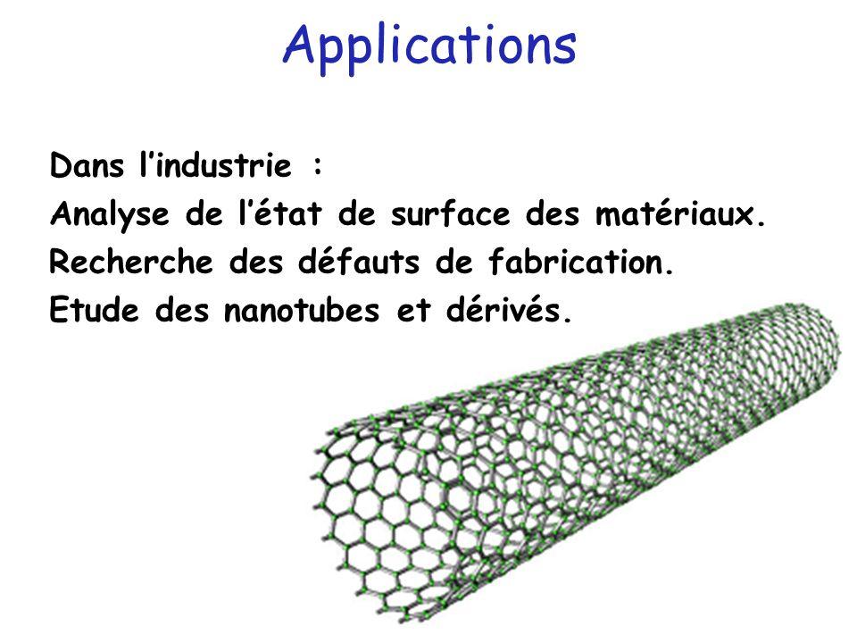 Applications Dans lindustrie : Analyse de létat de surface des matériaux. Recherche des défauts de fabrication. Etude des nanotubes et dérivés.