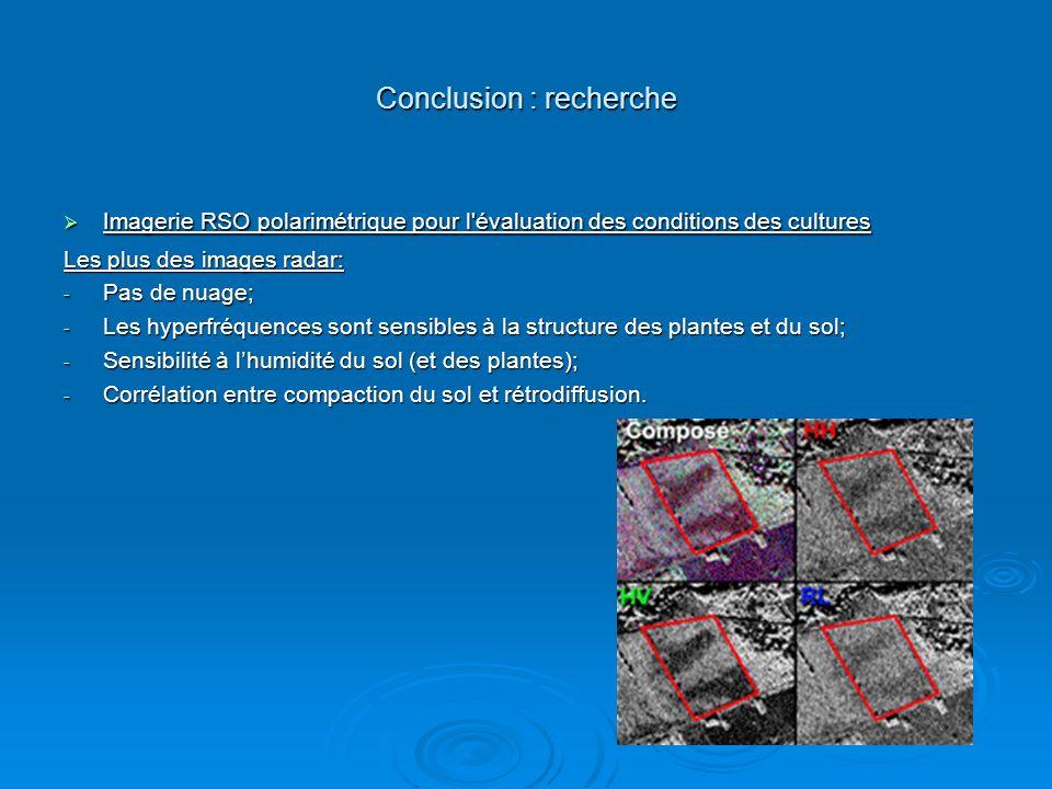 Conclusion : recherche Imagerie RSO polarimétrique pour l'évaluation des conditions des cultures Imagerie RSO polarimétrique pour l'évaluation des con