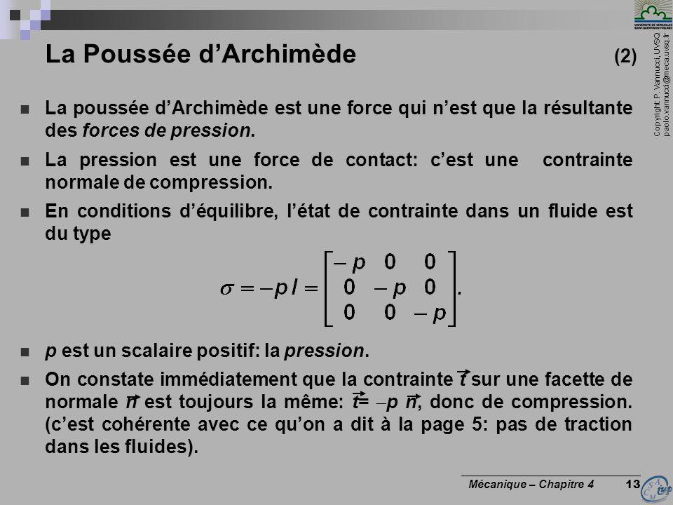 Copyright: P. Vannucci, UVSQ paolo.vannucci@meca.uvsq.fr ________________________________ Mécanique – Chapitre 4 13 La Poussée dArchimède (2) La pouss