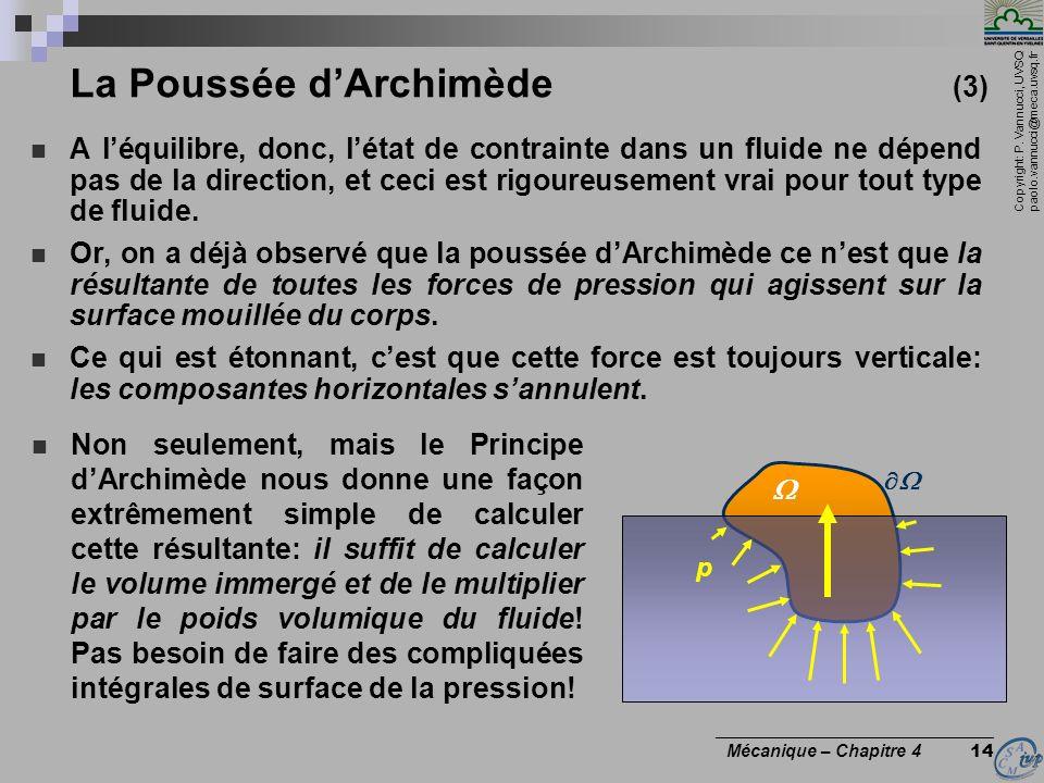 Copyright: P. Vannucci, UVSQ paolo.vannucci@meca.uvsq.fr ________________________________ Mécanique – Chapitre 4 14 La Poussée dArchimède (3) A léquil