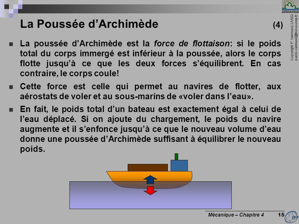 Copyright: P. Vannucci, UVSQ paolo.vannucci@meca.uvsq.fr ________________________________ Mécanique – Chapitre 4 15 La Poussée dArchimède (4) La pouss