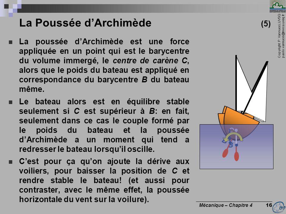 Copyright: P. Vannucci, UVSQ paolo.vannucci@meca.uvsq.fr ________________________________ Mécanique – Chapitre 4 16 C B La Poussée dArchimède (5) La p