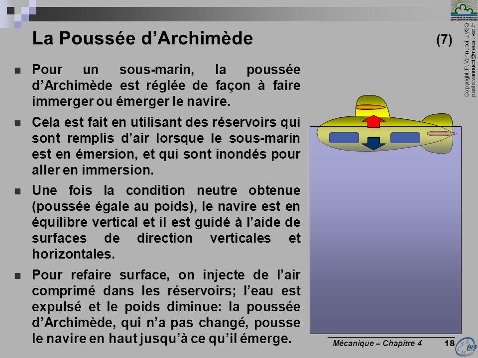 Copyright: P. Vannucci, UVSQ paolo.vannucci@meca.uvsq.fr ________________________________ Mécanique – Chapitre 4 18 La Poussée dArchimède (7) Pour un