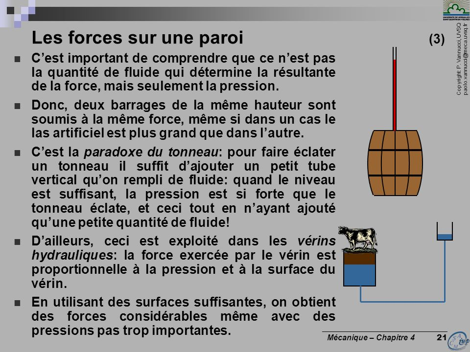 Copyright: P. Vannucci, UVSQ paolo.vannucci@meca.uvsq.fr ________________________________ Mécanique – Chapitre 4 21 Les forces sur une paroi (3) Cest