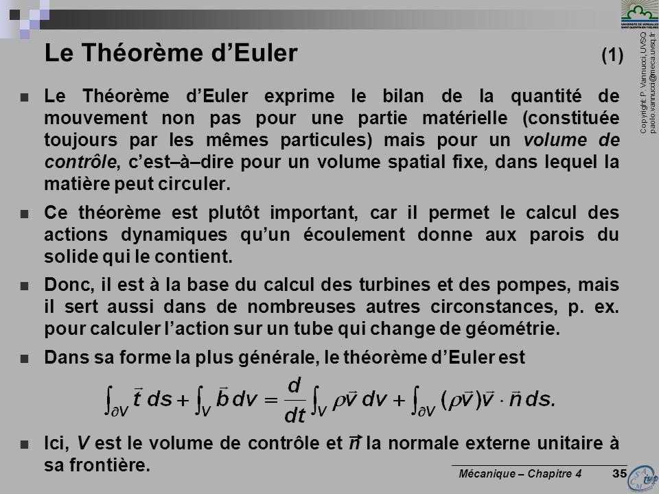 Copyright: P. Vannucci, UVSQ paolo.vannucci@meca.uvsq.fr ________________________________ Mécanique – Chapitre 4 35 Le Théorème dEuler (1) Le Théorème