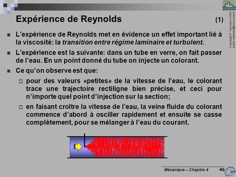 Copyright: P. Vannucci, UVSQ paolo.vannucci@meca.uvsq.fr ________________________________ Mécanique – Chapitre 4 45 Expérience de Reynolds (1) Lexpéri