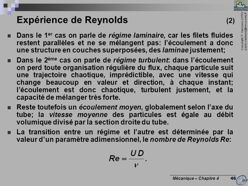 Copyright: P. Vannucci, UVSQ paolo.vannucci@meca.uvsq.fr ________________________________ Mécanique – Chapitre 4 46 Expérience de Reynolds (2) Dans le