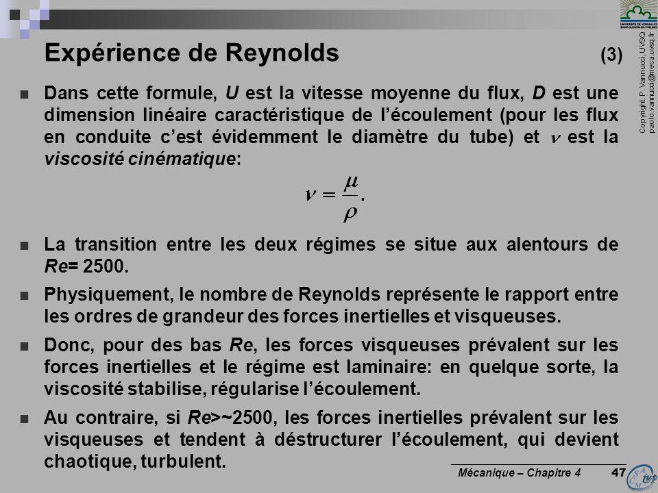 Copyright: P. Vannucci, UVSQ paolo.vannucci@meca.uvsq.fr ________________________________ Mécanique – Chapitre 4 47 Expérience de Reynolds (3) Dans ce