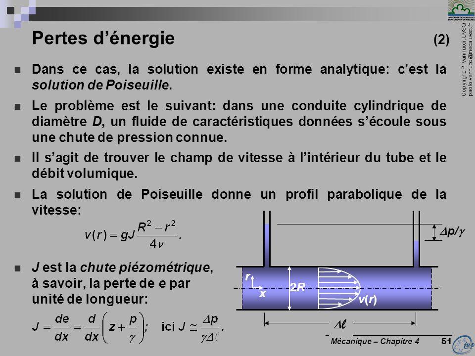 Copyright: P. Vannucci, UVSQ paolo.vannucci@meca.uvsq.fr ________________________________ Mécanique – Chapitre 4 51 Pertes dénergie (2) Dans ce cas, l