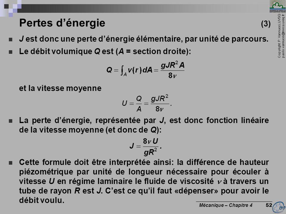 Copyright: P. Vannucci, UVSQ paolo.vannucci@meca.uvsq.fr ________________________________ Mécanique – Chapitre 4 52 Pertes dénergie (3) J est donc une