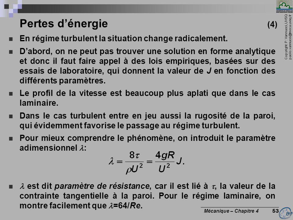 Copyright: P. Vannucci, UVSQ paolo.vannucci@meca.uvsq.fr ________________________________ Mécanique – Chapitre 4 53 Pertes dénergie (4) En régime turb
