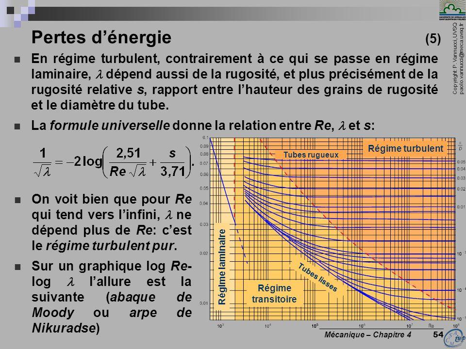 Copyright: P. Vannucci, UVSQ paolo.vannucci@meca.uvsq.fr ________________________________ Mécanique – Chapitre 4 54 Pertes dénergie (5) En régime turb