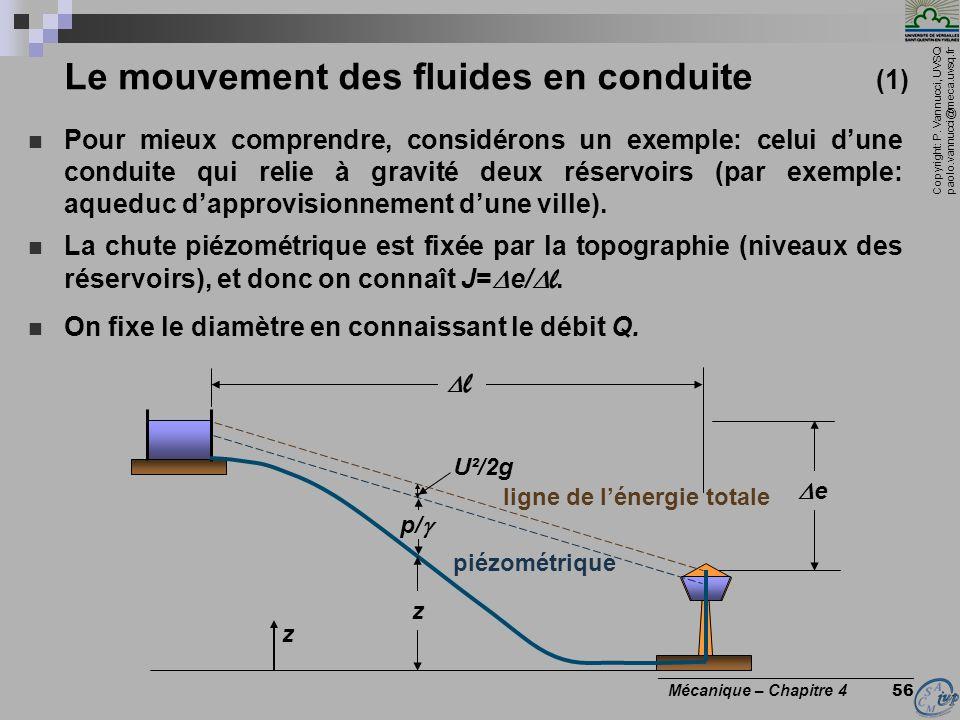 Copyright: P. Vannucci, UVSQ paolo.vannucci@meca.uvsq.fr ________________________________ Mécanique – Chapitre 4 56 Le mouvement des fluides en condui