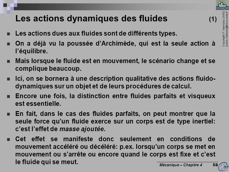 Copyright: P. Vannucci, UVSQ paolo.vannucci@meca.uvsq.fr ________________________________ Mécanique – Chapitre 4 58 Les actions dynamiques des fluides