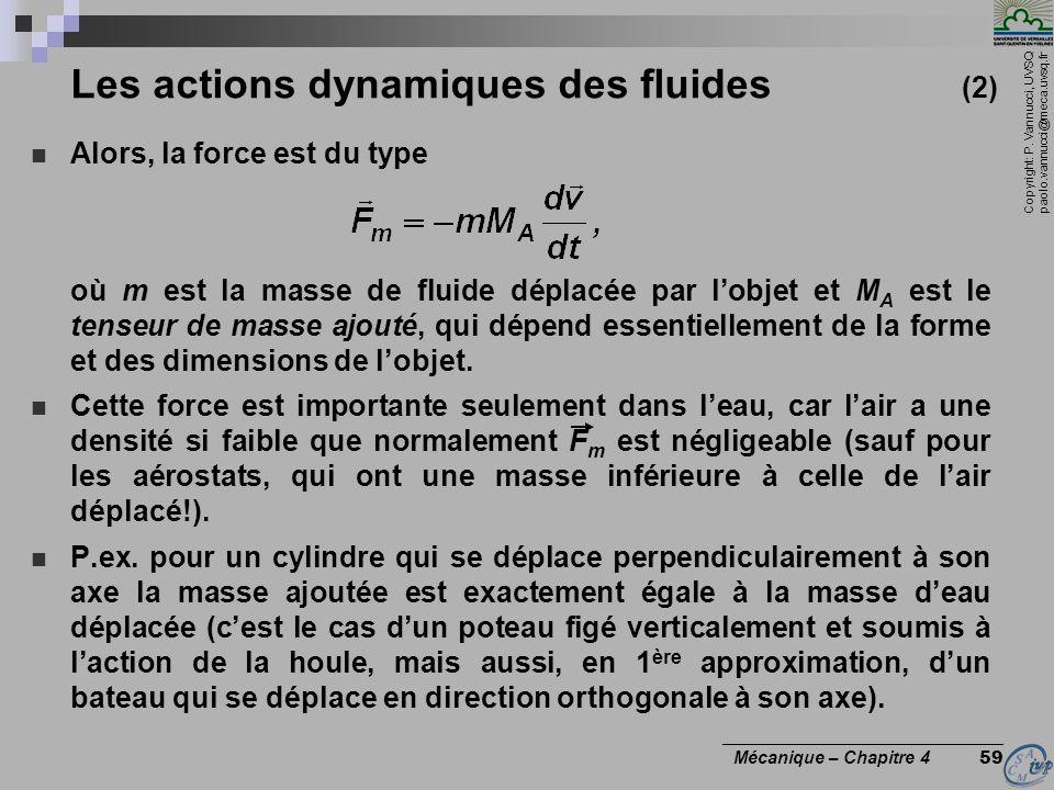 Copyright: P. Vannucci, UVSQ paolo.vannucci@meca.uvsq.fr ________________________________ Mécanique – Chapitre 4 59 Les actions dynamiques des fluides