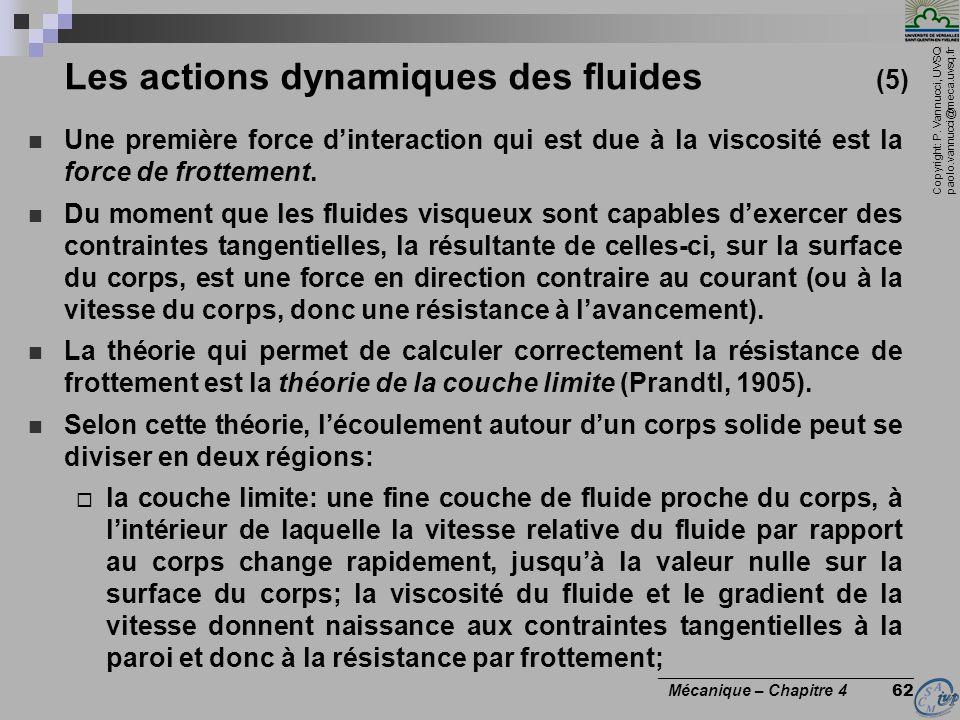 Copyright: P. Vannucci, UVSQ paolo.vannucci@meca.uvsq.fr ________________________________ Mécanique – Chapitre 4 62 Les actions dynamiques des fluides